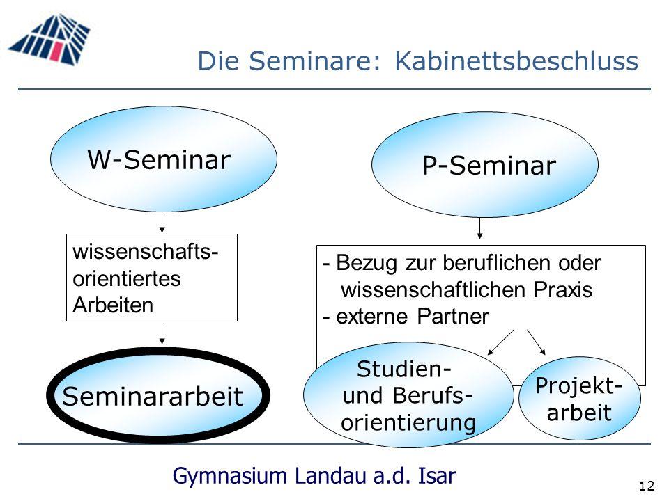 Die Seminare: Kabinettsbeschluss