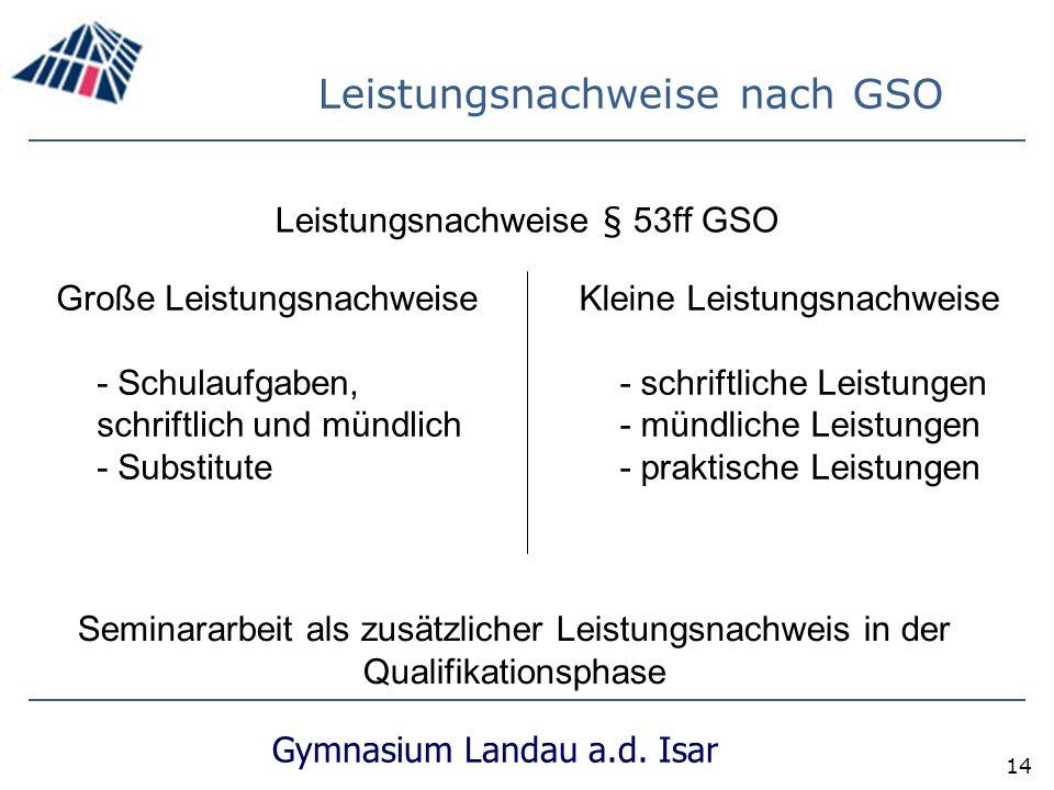 Leistungsnachweise nach GSO