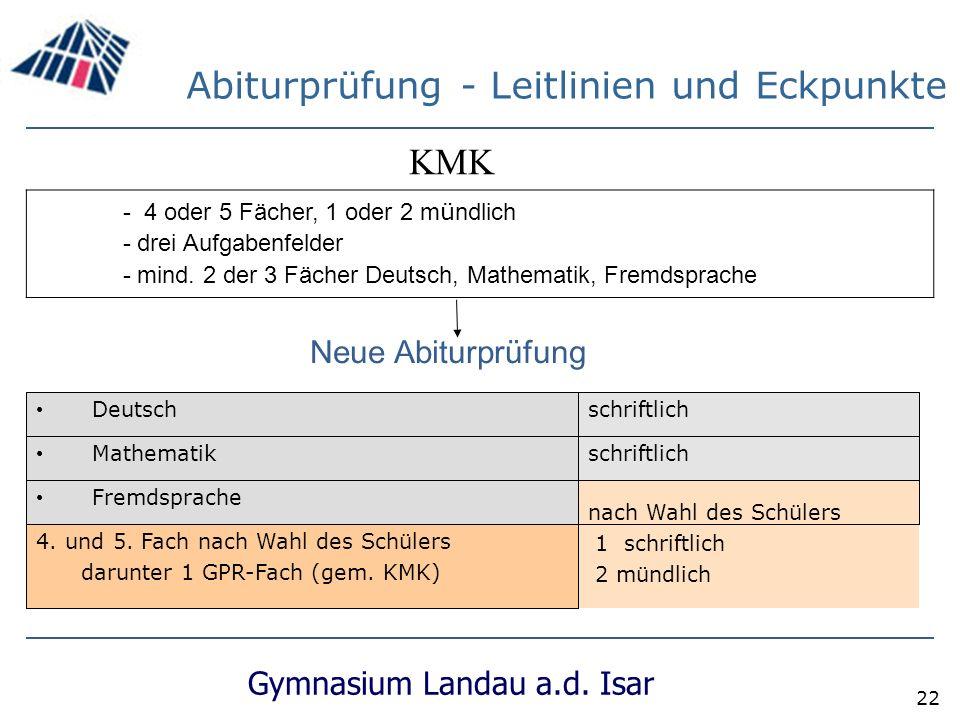 KMK Abiturprüfung - Leitlinien und Eckpunkte Neue Abiturprüfung