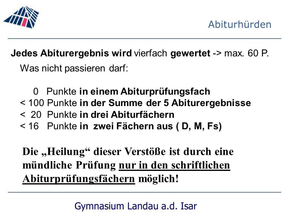 Abiturhürden Jedes Abiturergebnis wird vierfach gewertet -> max. 60 P. Was nicht passieren darf: 0 Punkte in einem Abiturprüfungsfach.