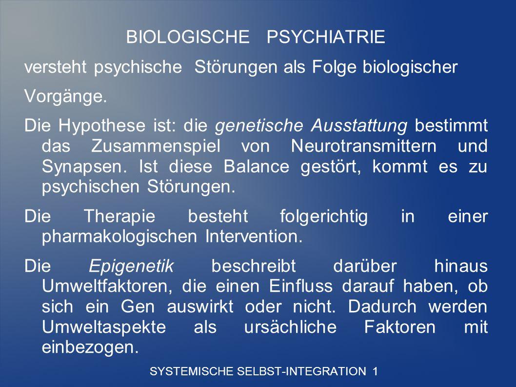 SYSTEMISCHE SELBST-INTEGRATION 1