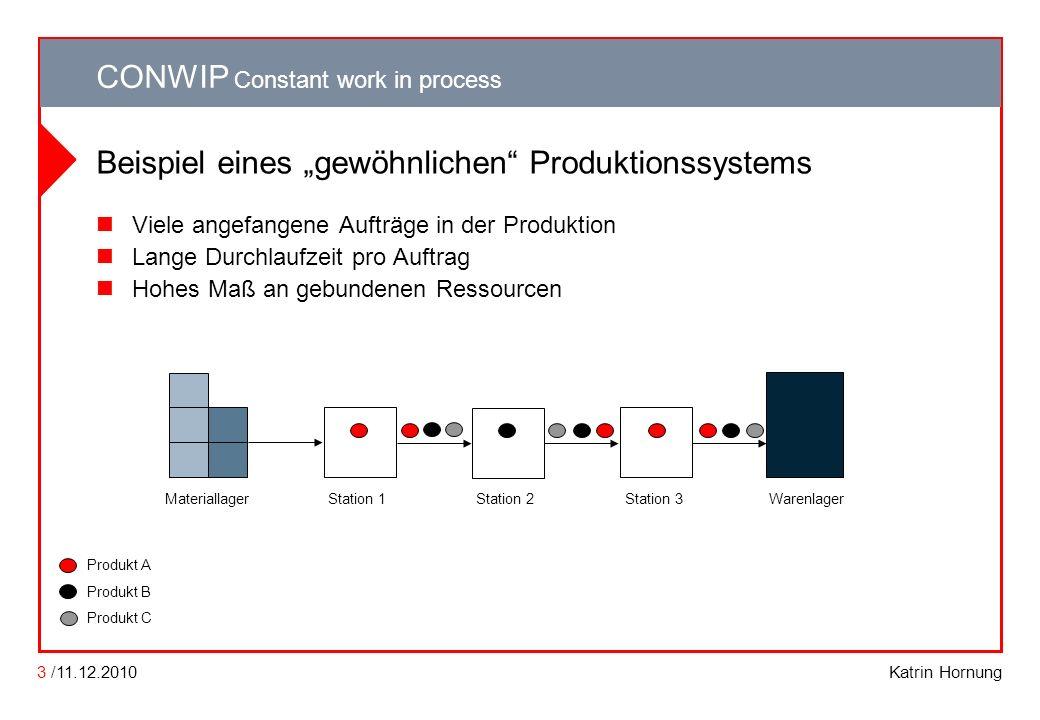 """Beispiel eines """"gewöhnlichen Produktionssystems"""