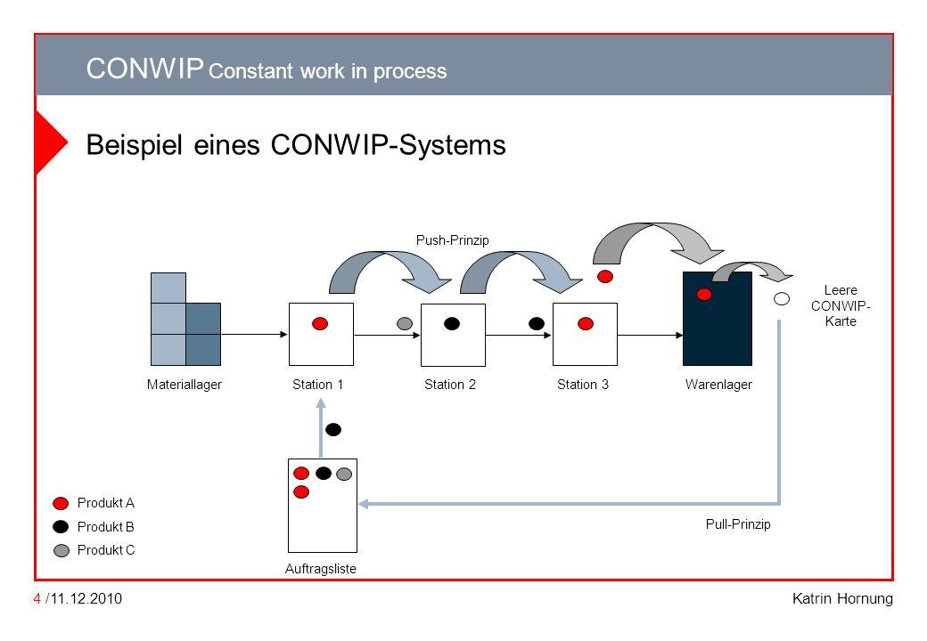 Beispiel eines CONWIP-Systems