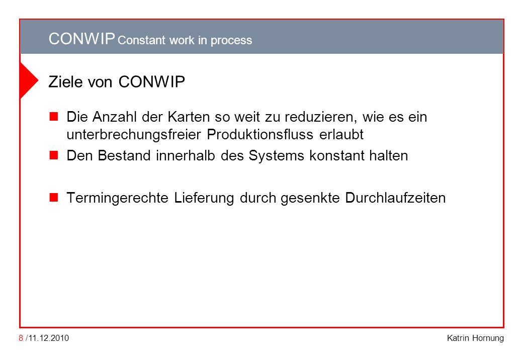 Ziele von CONWIP Die Anzahl der Karten so weit zu reduzieren, wie es ein unterbrechungsfreier Produktionsfluss erlaubt.