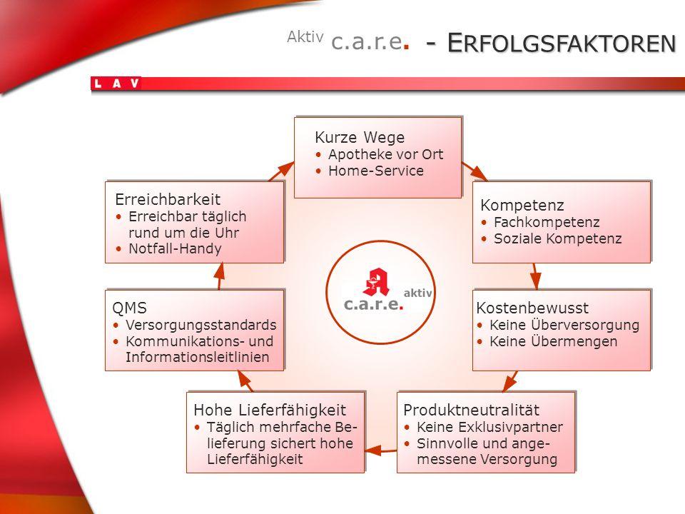 - ERFOLGSFAKTOREN Aktiv c.a.r.e. Kurze Wege Kompetenz Erreichbarkeit