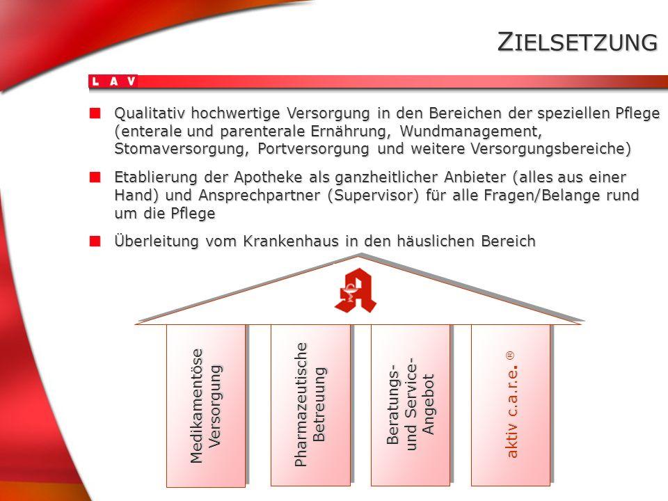 Beratungs- und Service-Angebot