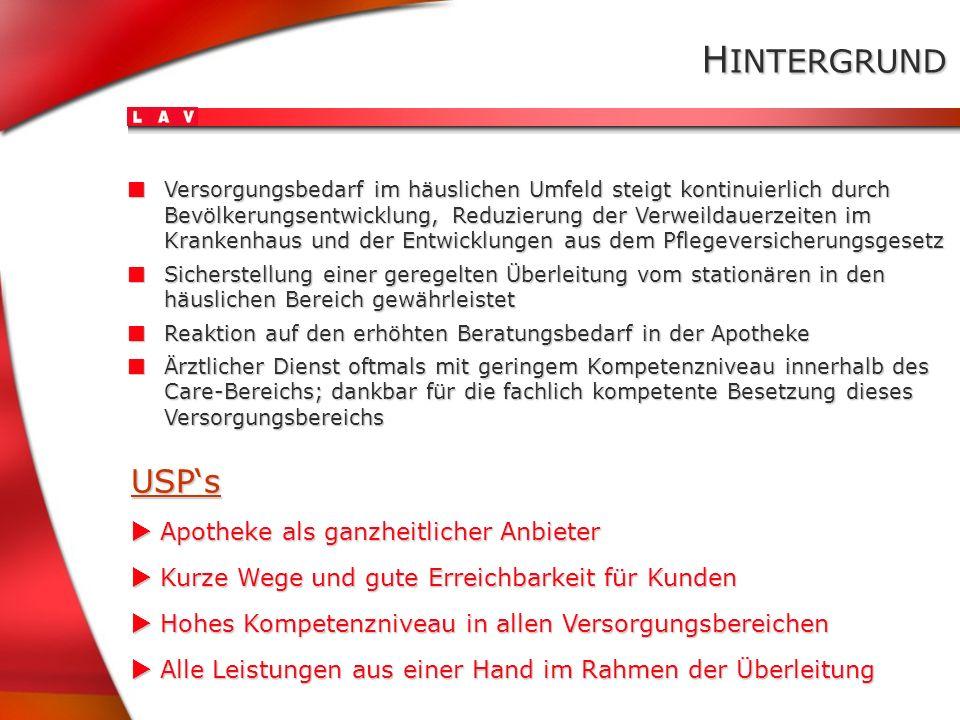 HINTERGRUND USP's Apotheke als ganzheitlicher Anbieter