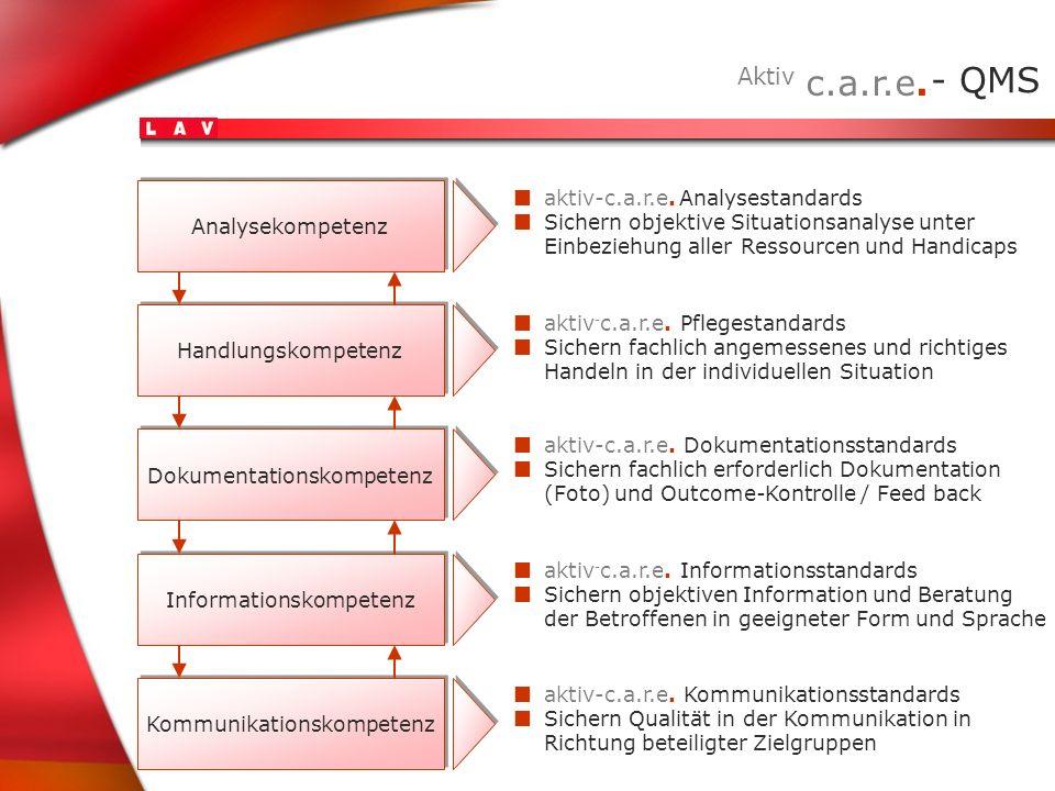 Aktiv c.a.r.e. - QMS aktiv-c.a.r.e. Analysestandards Analysekompetenz