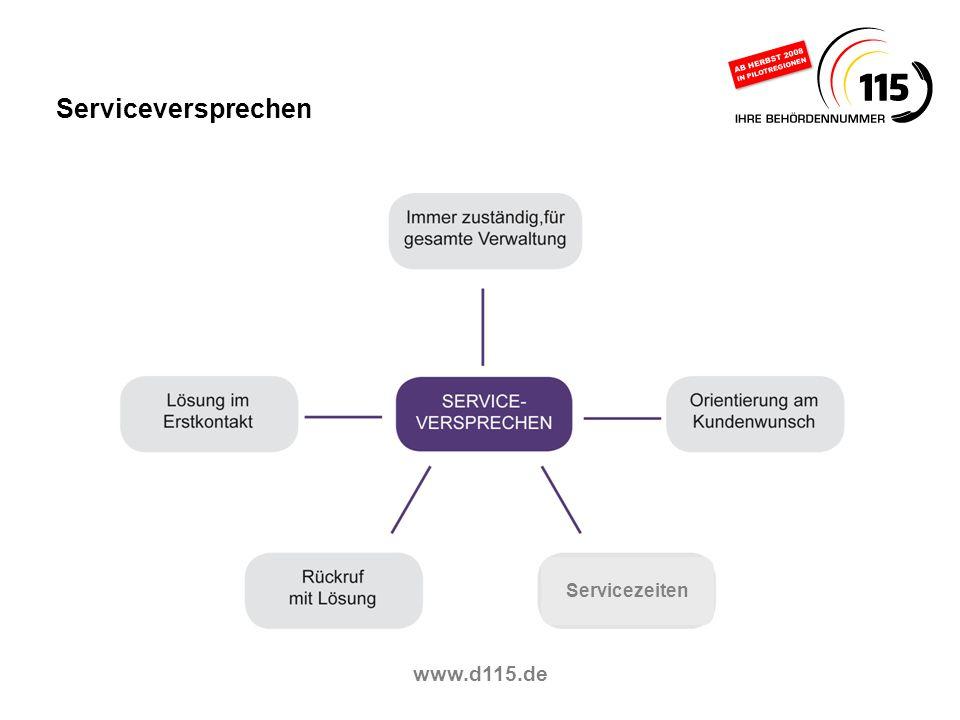 Serviceversprechen Servicezeiten www.d115.de