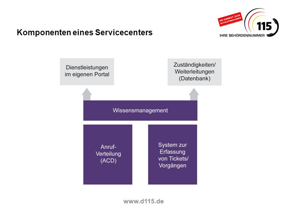 Komponenten eines Servicecenters
