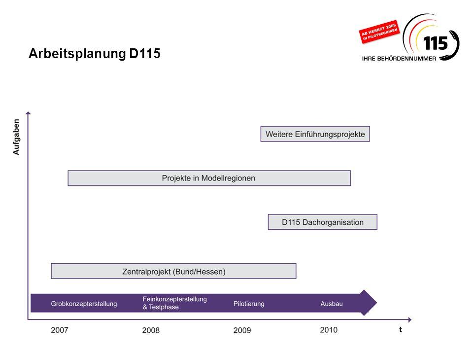 Arbeitsplanung D115 www.d115.de