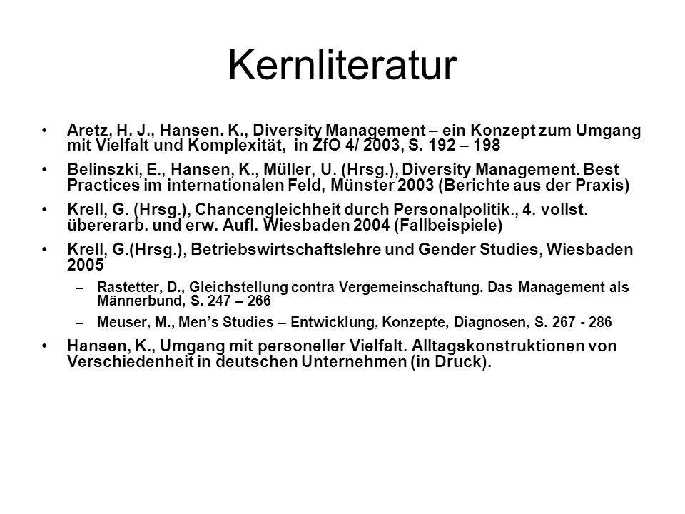 Kernliteratur Aretz, H. J., Hansen. K., Diversity Management – ein Konzept zum Umgang mit Vielfalt und Komplexität, in ZfO 4/ 2003, S. 192 – 198.