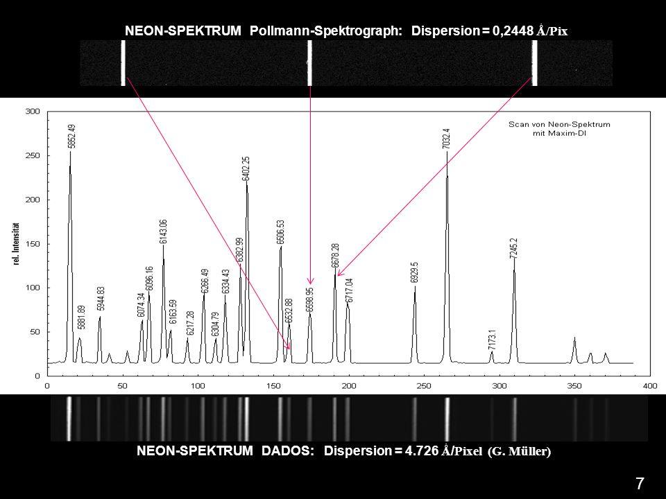 NEON-SPEKTRUM DADOS: Dispersion = 4.726 Ǻ/Pixel (G. Müller)