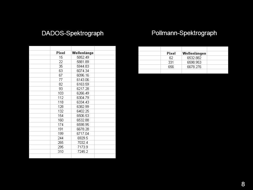 Pollmann-Spektrograph