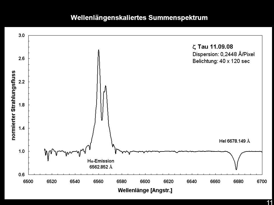 Wellenlängenskaliertes Summenspektrum