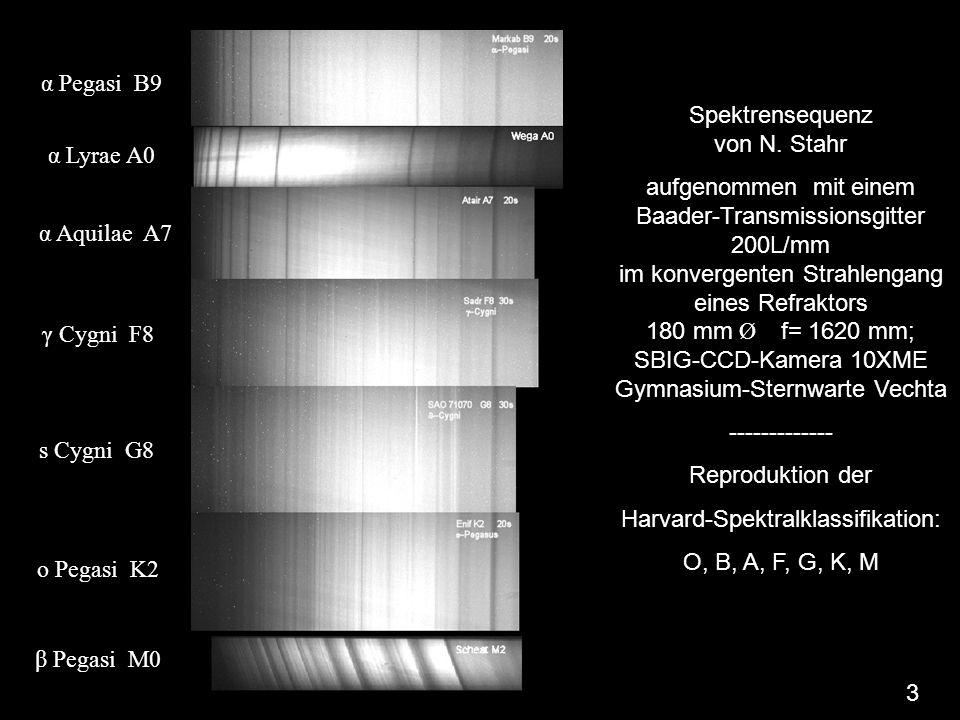 Spektrensequenz von N. Stahr