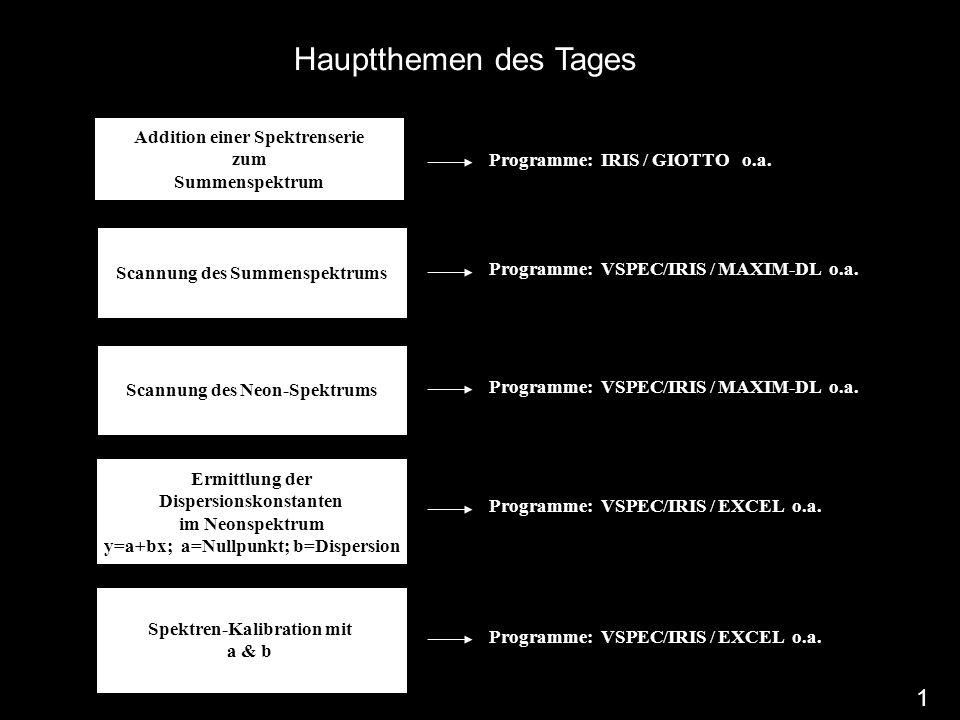 Hauptthemen des Tages 1 Addition einer Spektrenserie zum