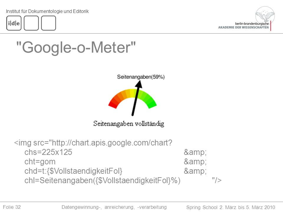Google-o-Meter