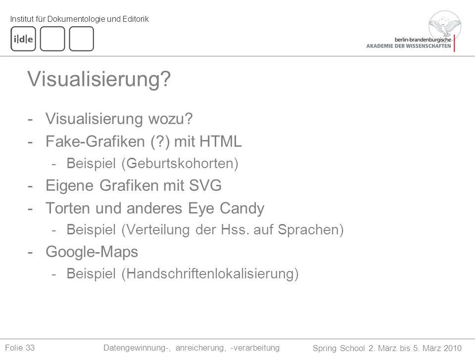 Visualisierung Visualisierung wozu Fake-Grafiken ( ) mit HTML