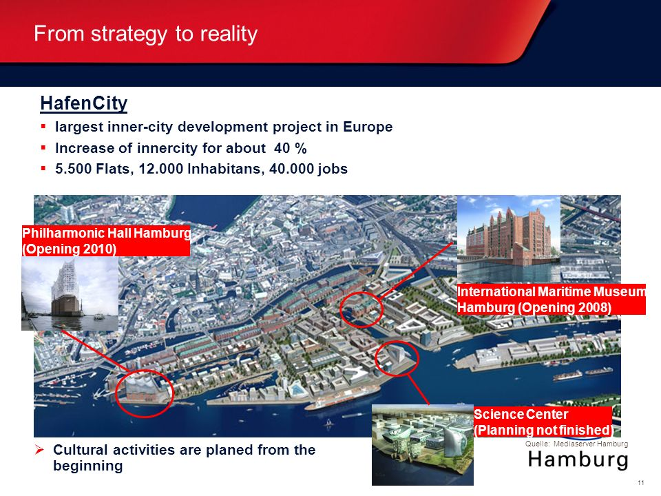 From strategy to reality