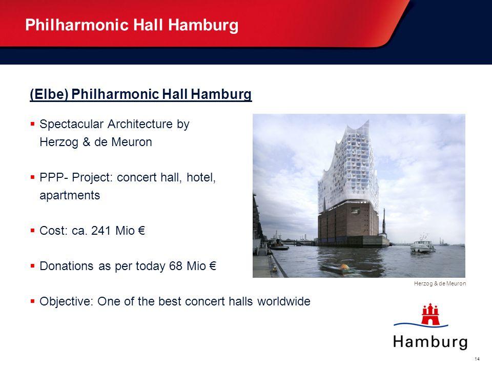 Philharmonic Hall Hamburg
