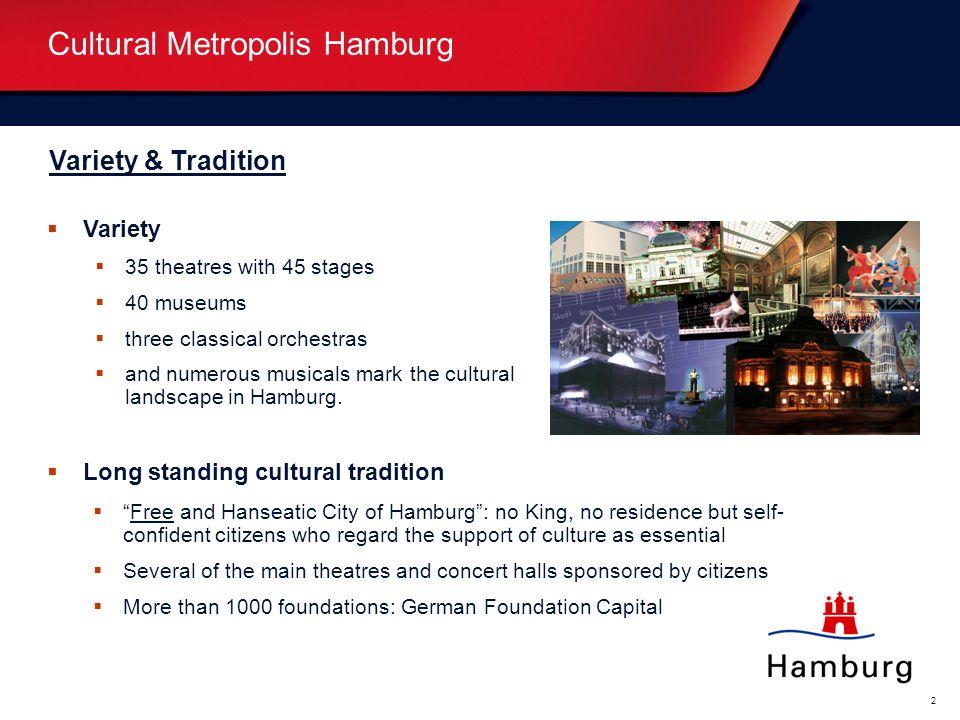 Cultural Metropolis Hamburg