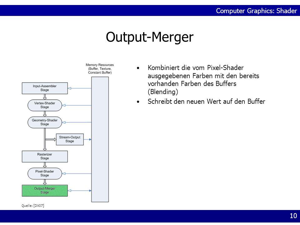 Output-Merger Kombiniert die vom Pixel-Shader ausgegebenen Farben mit den bereits vorhanden Farben des Buffers (Blending)