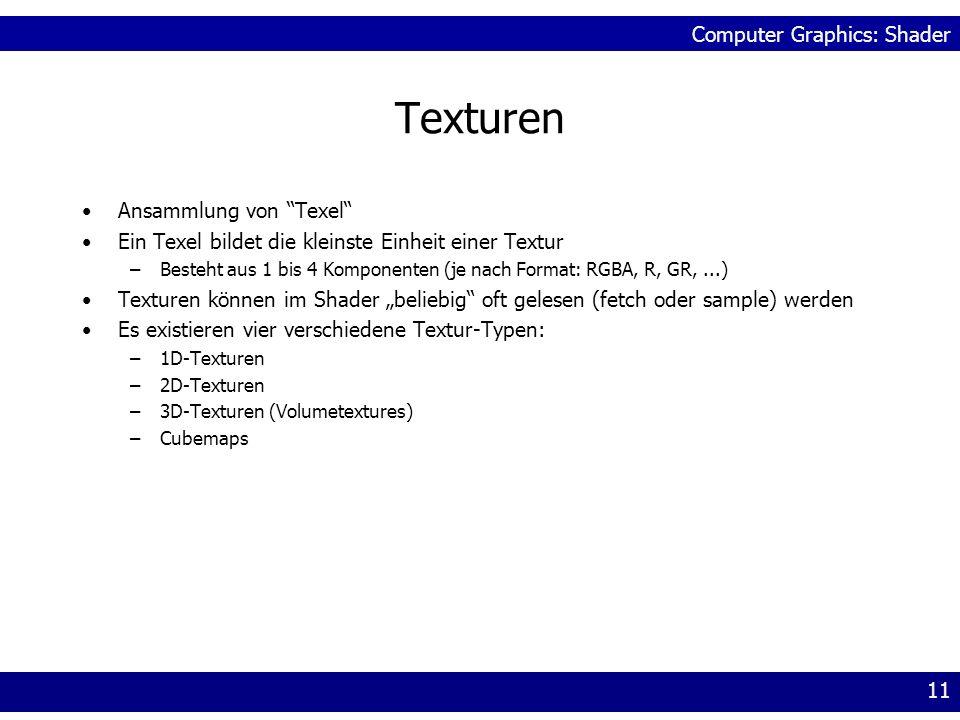 Texturen Ansammlung von Texel