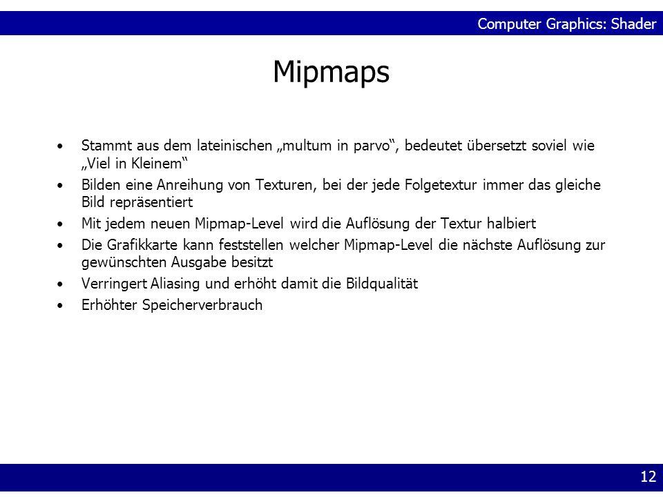 """MipmapsStammt aus dem lateinischen """"multum in parvo , bedeutet übersetzt soviel wie """"Viel in Kleinem"""