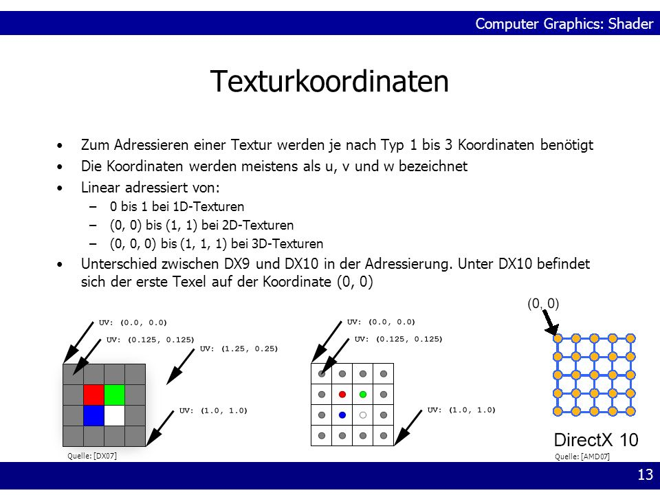 Texturkoordinaten Zum Adressieren einer Textur werden je nach Typ 1 bis 3 Koordinaten benötigt.