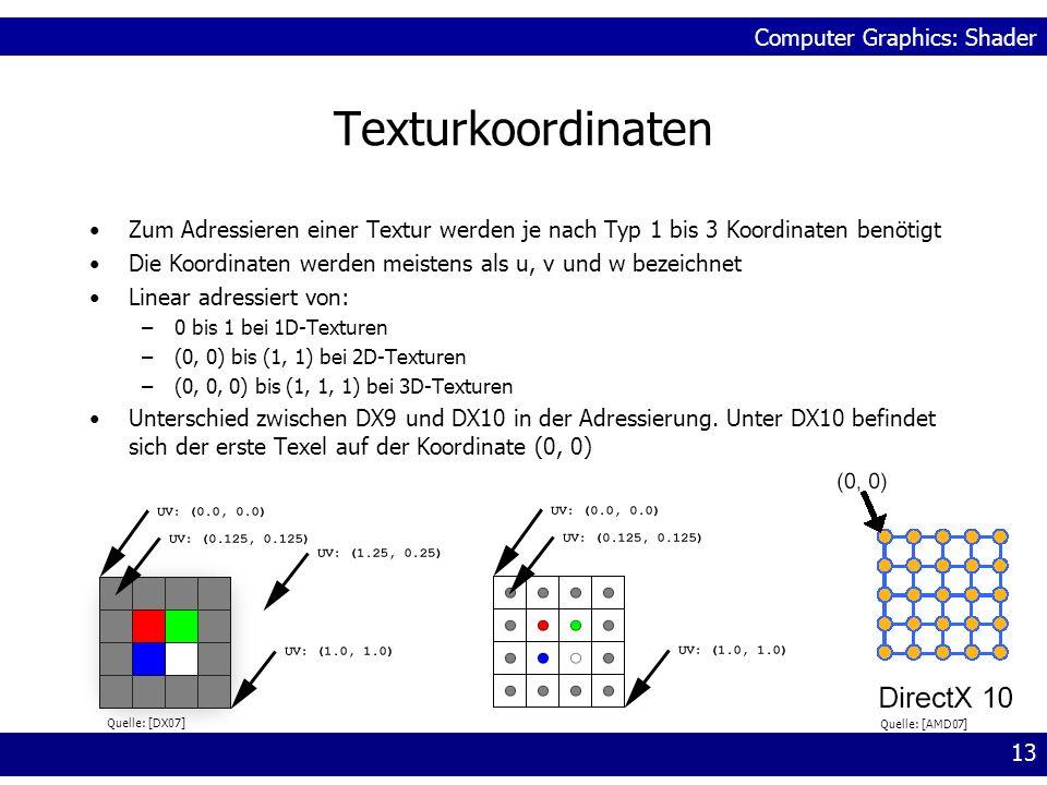 TexturkoordinatenZum Adressieren einer Textur werden je nach Typ 1 bis 3 Koordinaten benötigt.