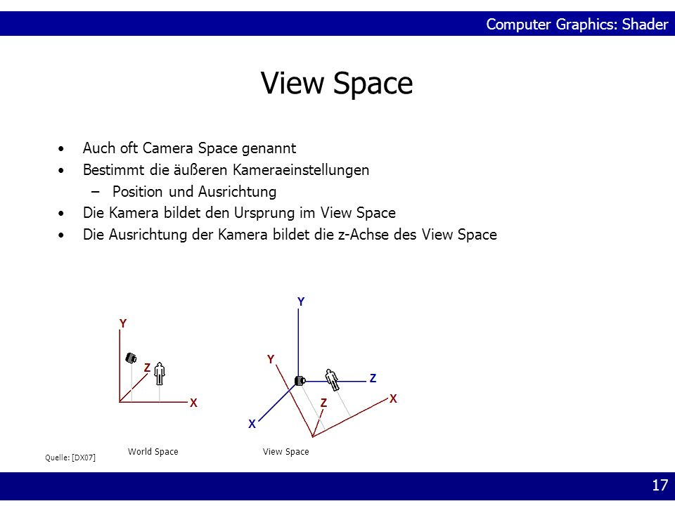 View Space Auch oft Camera Space genannt