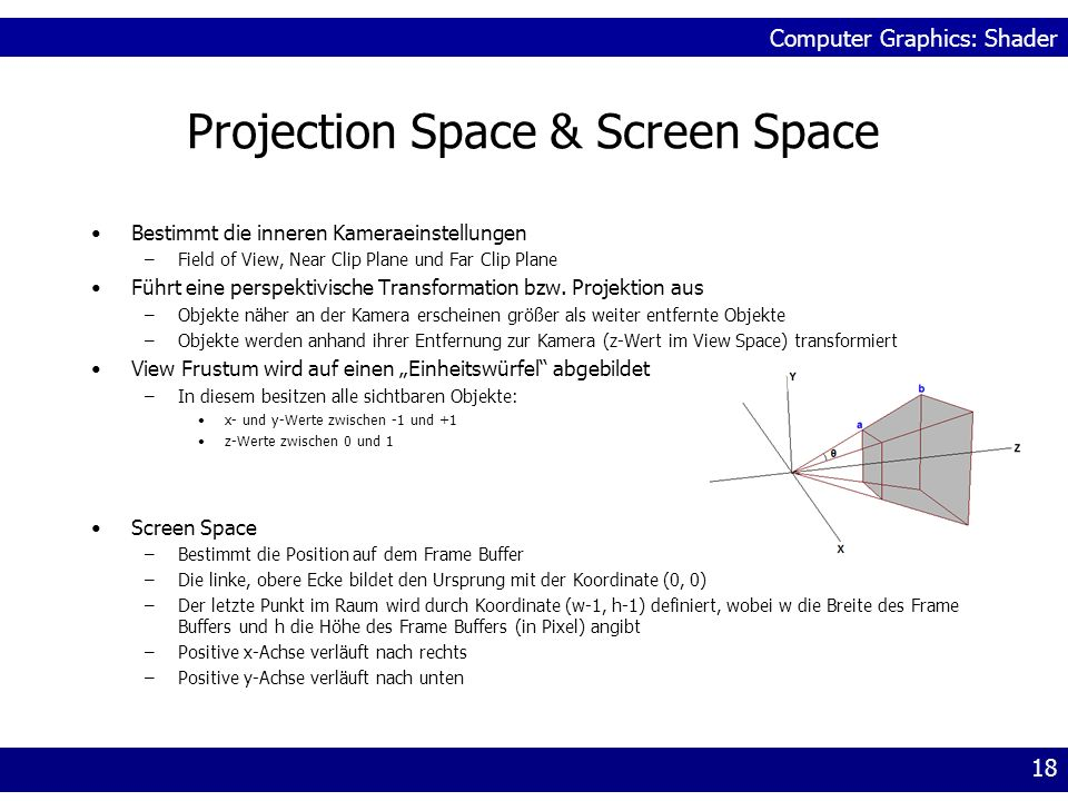 Projection Space & Screen Space