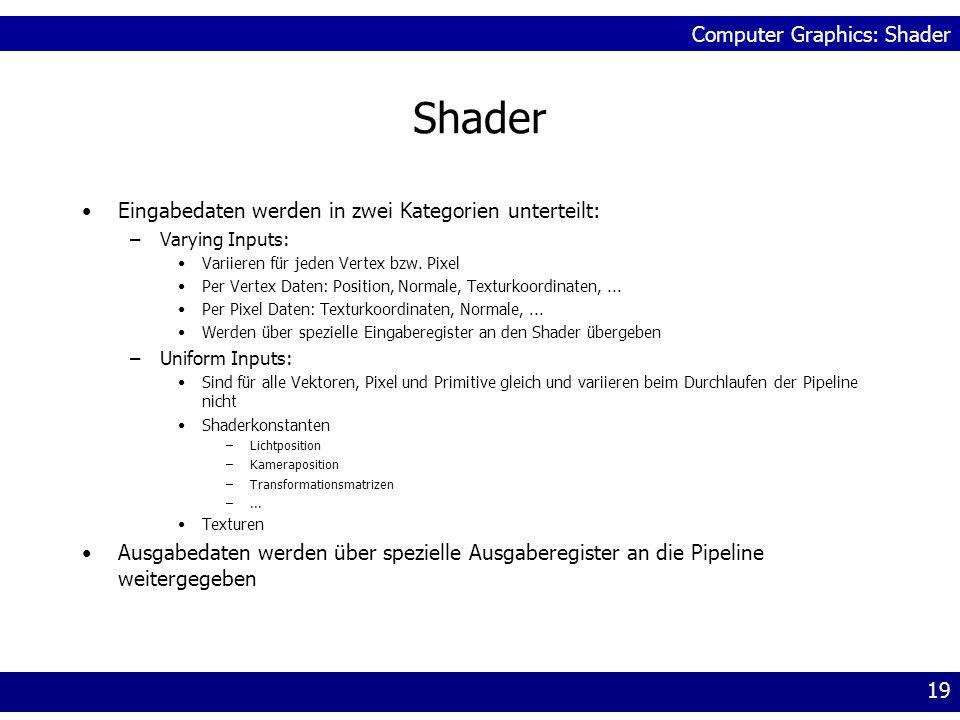 Shader Eingabedaten werden in zwei Kategorien unterteilt: