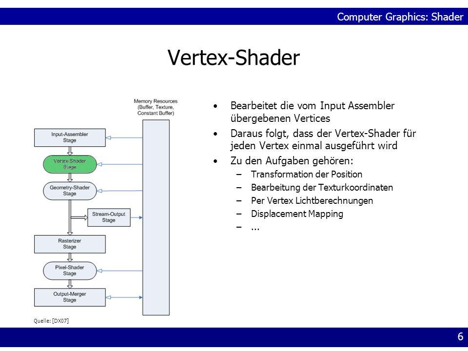 Vertex-Shader Bearbeitet die vom Input Assembler übergebenen Vertices