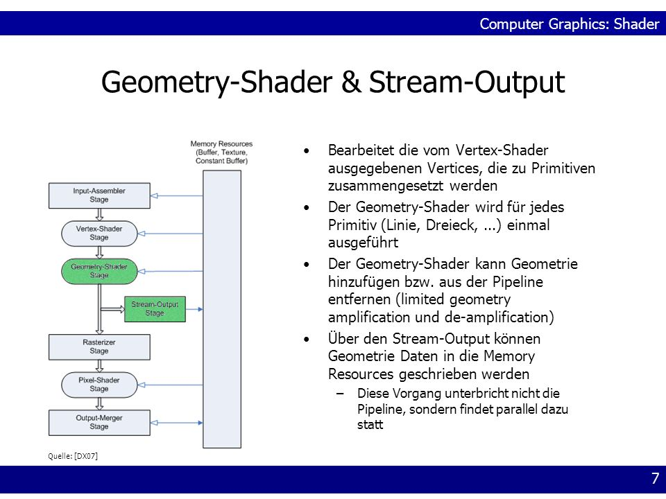 Geometry-Shader & Stream-Output