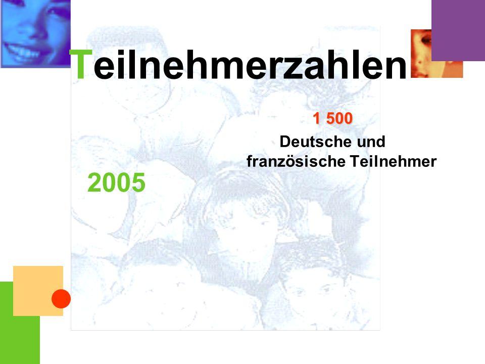Deutsche und französische Teilnehmer