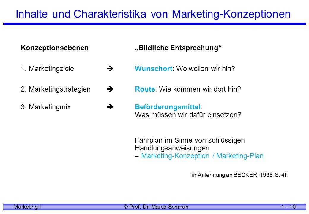 Inhalte und Charakteristika von Marketing-Konzeptionen