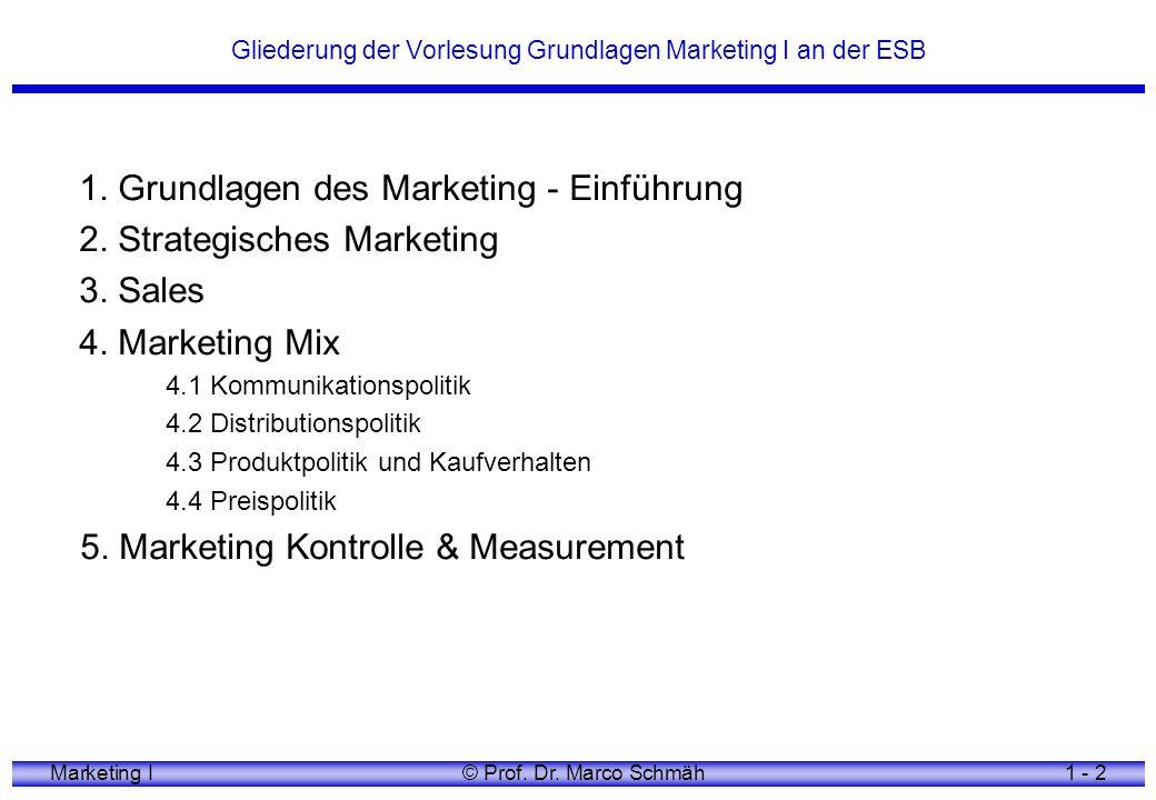 Gliederung der Vorlesung Grundlagen Marketing I an der ESB