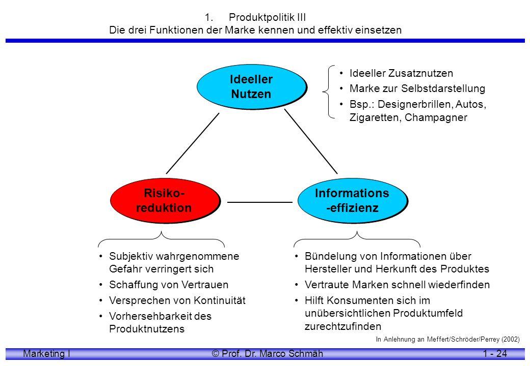 Informations-effizienz