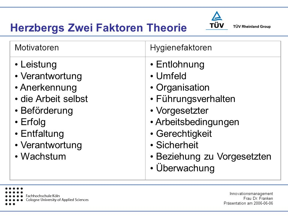 Herzbergs Zwei Faktoren Theorie