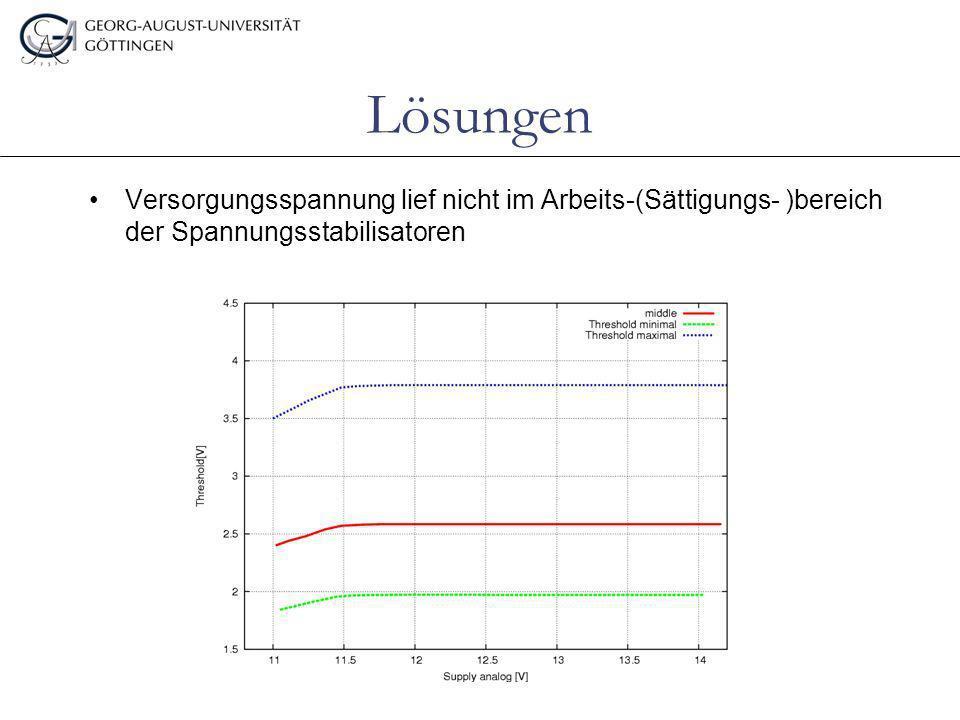 Lösungen Versorgungsspannung lief nicht im Arbeits-(Sättigungs- )bereich der Spannungsstabilisatoren.