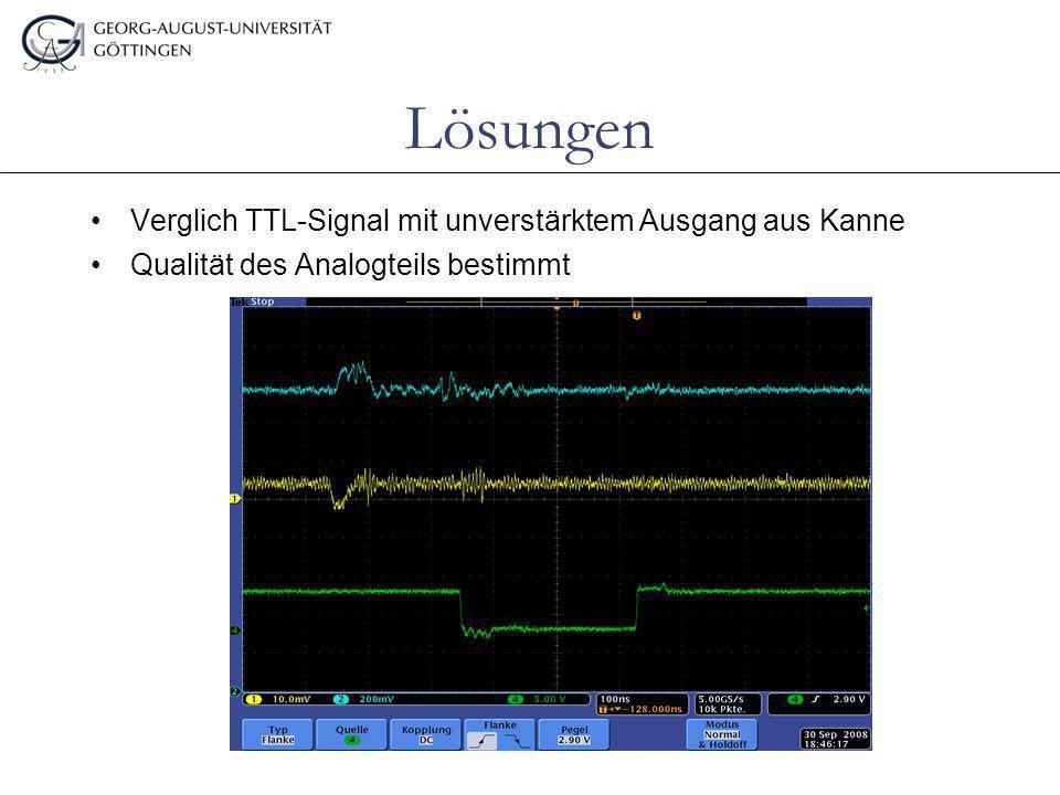 Lösungen Verglich TTL-Signal mit unverstärktem Ausgang aus Kanne