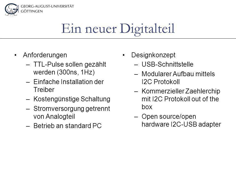Ein neuer Digitalteil Anforderungen