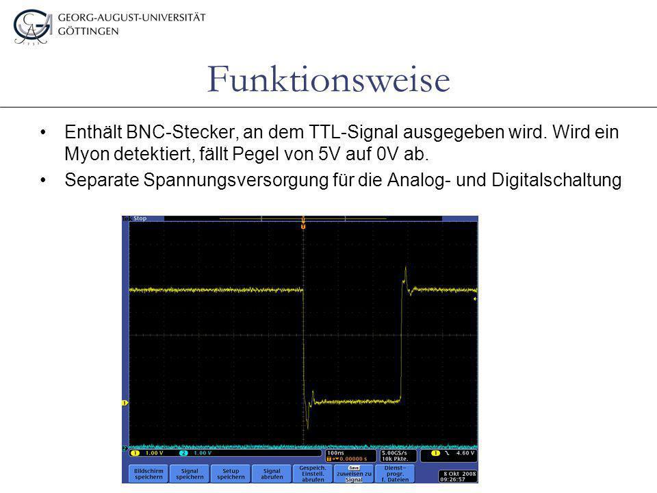 Funktionsweise Enthält BNC-Stecker, an dem TTL-Signal ausgegeben wird. Wird ein Myon detektiert, fällt Pegel von 5V auf 0V ab.