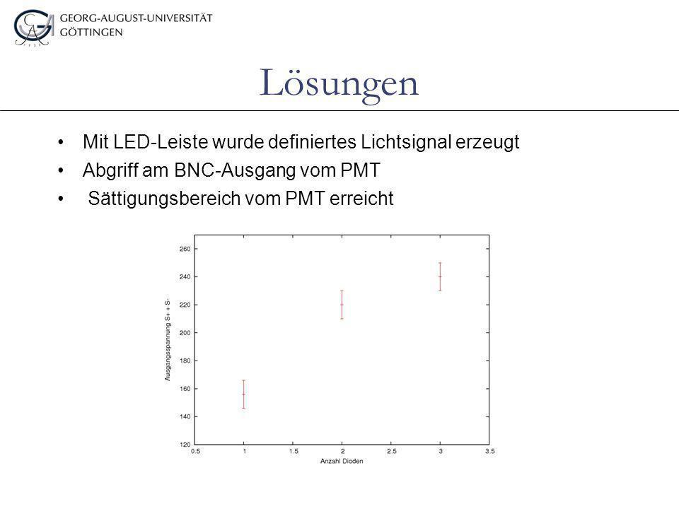 Lösungen Mit LED-Leiste wurde definiertes Lichtsignal erzeugt