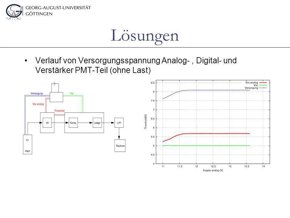 Lösungen Verlauf von Versorgungsspannung Analog- , Digital- und Verstärker PMT-Teil (ohne Last)