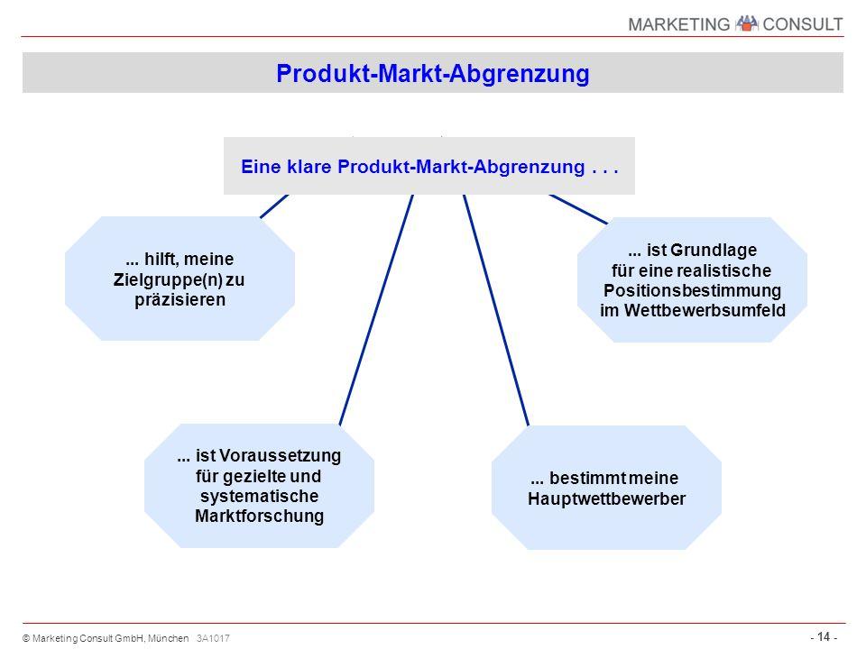 Produkt-Markt-Abgrenzung Eine klare Produkt-Markt-Abgrenzung . . .