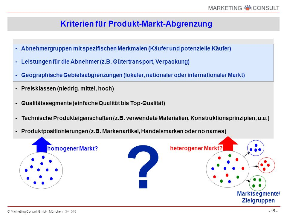 Kriterien für Produkt-Markt-Abgrenzung