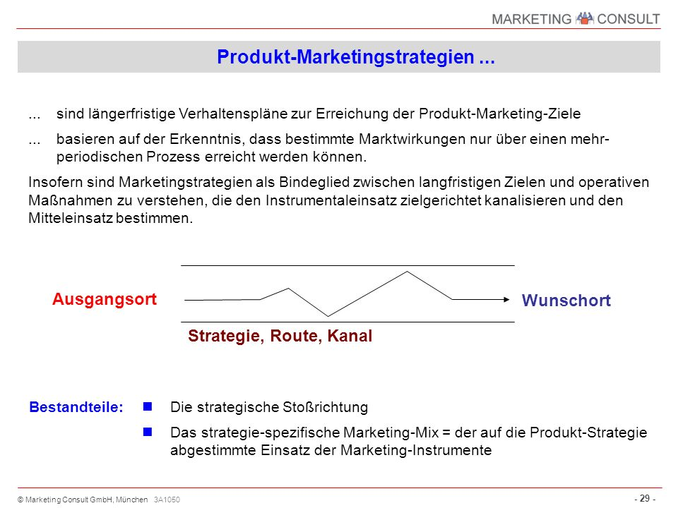 Produkt-Marketingstrategien ...